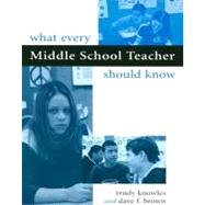 What Every Middle School Teacher Should Know: The Key to Successful Middle School,9780325002668