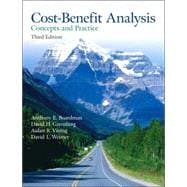 Cost Benefit Analysis: Concepts and Practice