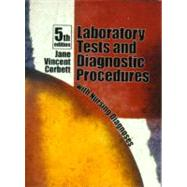 Laboratory Tests and Diagnostic Procedures With Nursing Diagnoses