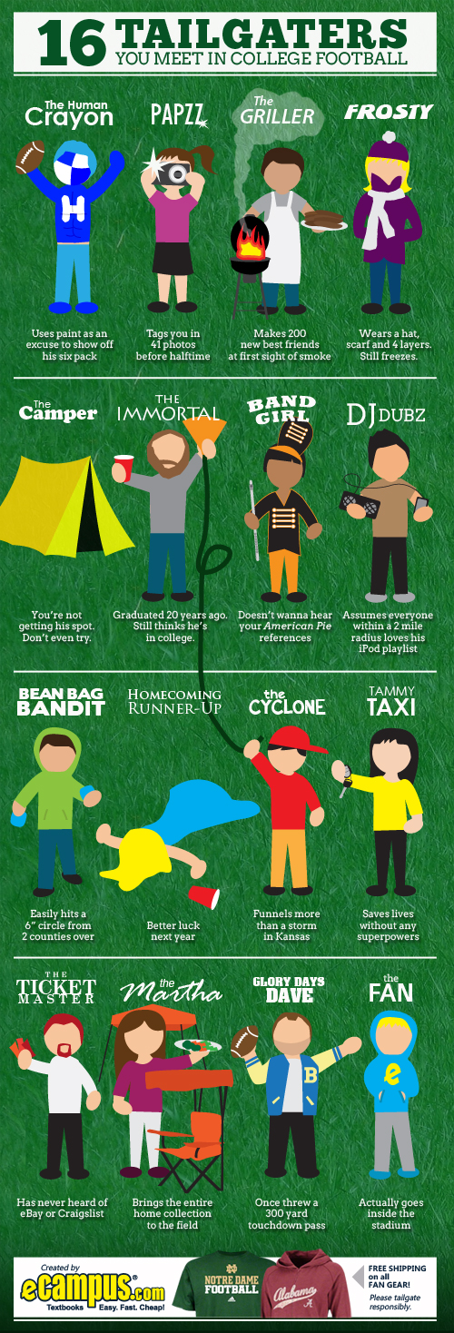  The 16 Tailgaters You Meet In College Football (infographic) 